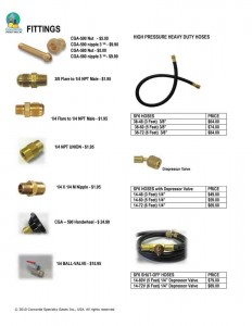 High Pressure Hoses and Fittings